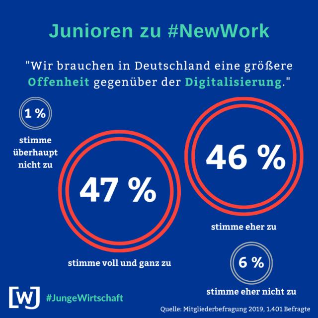 wjd-mitgliederbefragung-2019-new-work-01