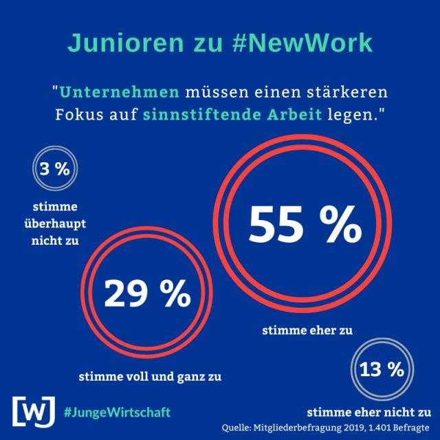 wjd-mitgliederbefragung-2019-new-work-02