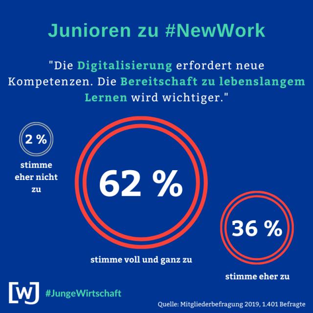 wjd-mitgliederbefragung-2019-new-work-06