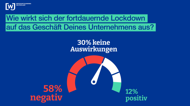wjd_grafik_Effeke_Lockdown