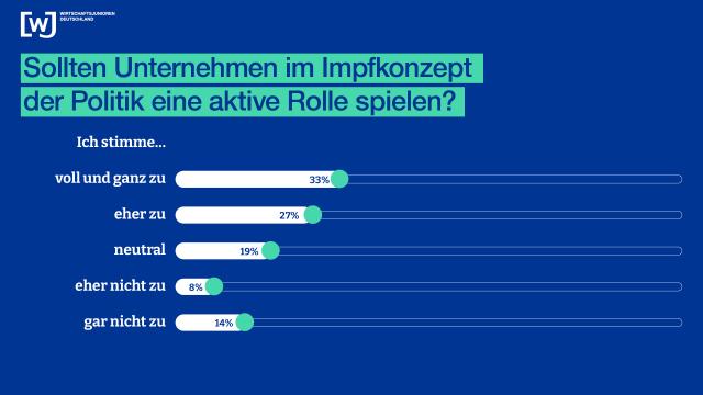 wjd_grafik_Rolle_Impfkampagne