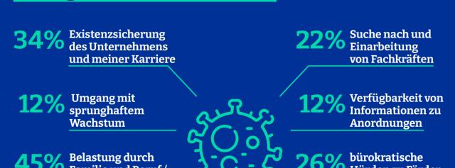 wjd-3-grafik-uhilfeerhaltub-und-uhilfeerhaltnov
